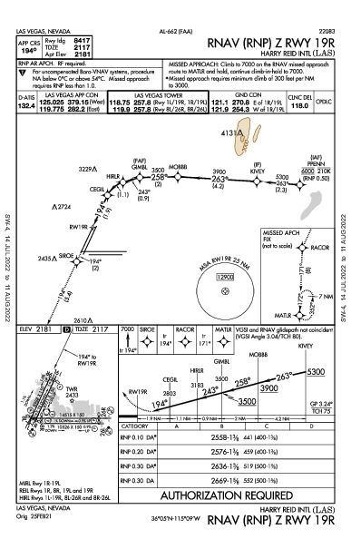 Harry Reid Intl Las Vegas, NV (KLAS): RNAV (RNP) Z RWY 19R (IAP)