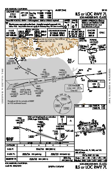 ロサンゼルス国際空港 Los Angeles, CA (KLAX): ILS OR LOC RWY 07L (IAP)
