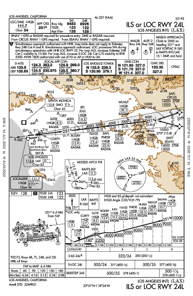 Int'l de Los Angeles Los Angeles, CA (KLAX): ILS OR LOC RWY 24L (IAP)