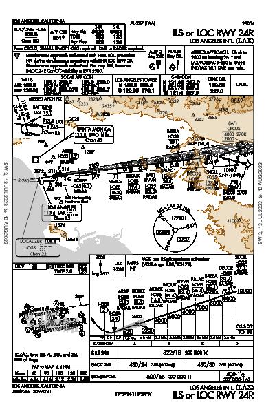 Int'l de Los Angeles Los Angeles, CA (KLAX): ILS OR LOC RWY 24R (IAP)