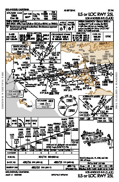 Int'l de Los Angeles Los Angeles, CA (KLAX): ILS OR LOC RWY 25L (IAP)