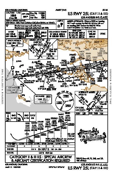 Int'l de Los Angeles Los Angeles, CA (KLAX): ILS RWY 25L (CAT II - III) (IAP)