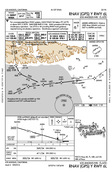 Int'l de Los Angeles Los Angeles, CA (KLAX): RNAV (GPS) Y RWY 06L (IAP)