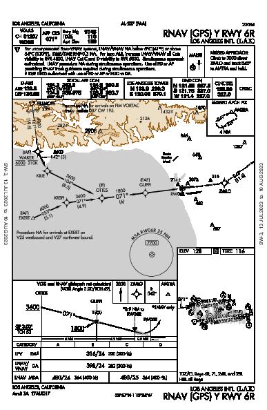 Int'l de Los Angeles Los Angeles, CA (KLAX): RNAV (GPS) Y RWY 06R (IAP)