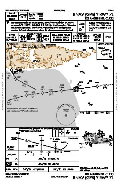 Int'l de Los Angeles Los Angeles, CA (KLAX): RNAV (GPS) Y RWY 07L (IAP)