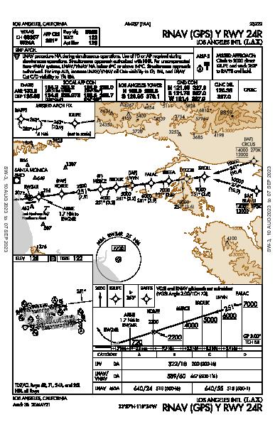 Int'l de Los Angeles Los Angeles, CA (KLAX): RNAV (GPS) Y RWY 24R (IAP)