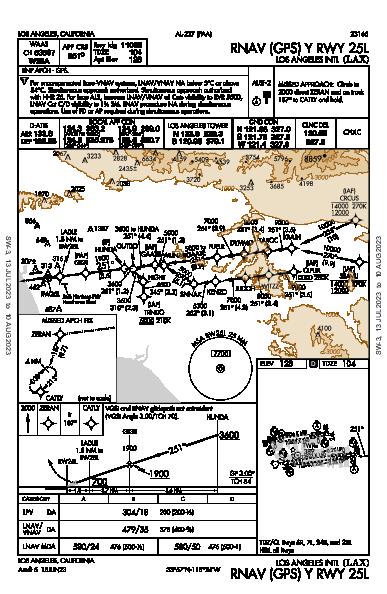Int'l de Los Angeles Los Angeles, CA (KLAX): RNAV (GPS) Y RWY 25L (IAP)