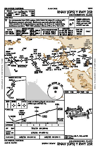 Int'l de Los Angeles Los Angeles, CA (KLAX): RNAV (GPS) Y RWY 25R (IAP)