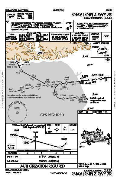 ロサンゼルス国際空港 Los Angeles, CA (KLAX): RNAV (RNP) Z RWY 07R (IAP)