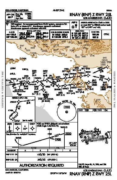 Int'l de Los Angeles Los Angeles, CA (KLAX): RNAV (RNP) Z RWY 25L (IAP)