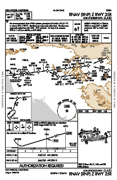 Int'l de Los Angeles Los Angeles, CA (KLAX): RNAV (RNP) Z RWY 25R (IAP)