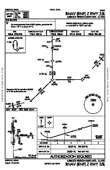 Lubbock Smith Intl Lubbock, TX (KLBB): RNAV (RNP) Z RWY 35L (IAP)