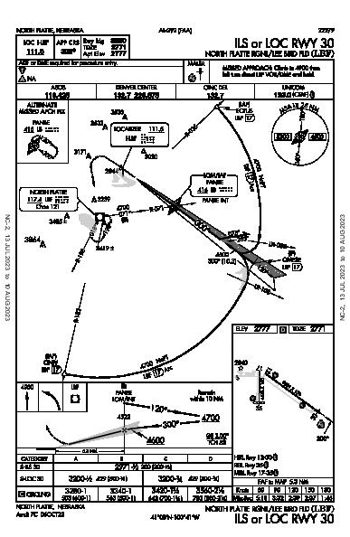 N Platte Rgnl North Platte, NE (KLBF): ILS OR LOC RWY 30 (IAP)