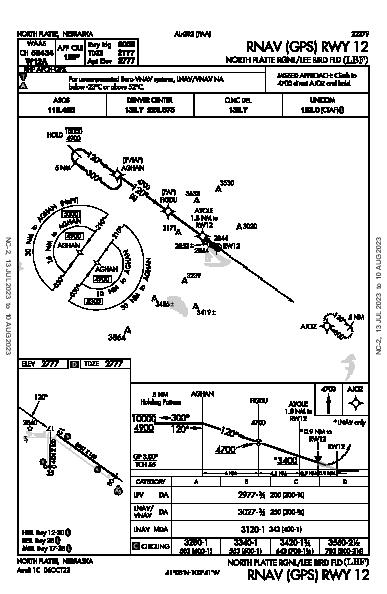 N Platte Rgnl North Platte, NE (KLBF): RNAV (GPS) RWY 12 (IAP)