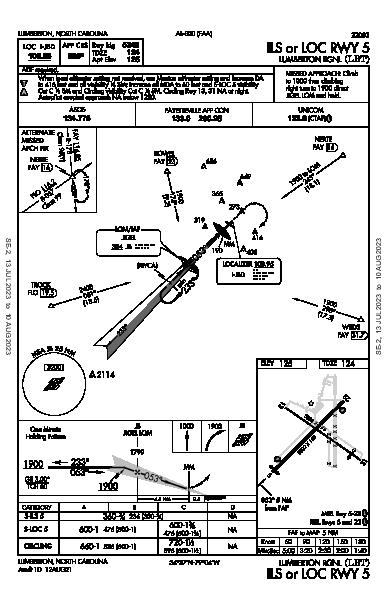 Lumberton Rgnl Lumberton, NC (KLBT): ILS OR LOC RWY 05 (IAP)
