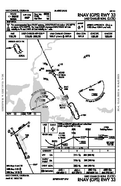 Lake Charles Rgnl Lake Charles, LA (KLCH): RNAV (GPS) RWY 33 (IAP)