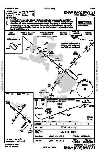 Leesburg Intl Leesburg, FL (KLEE): RNAV (GPS) RWY 31 (IAP)