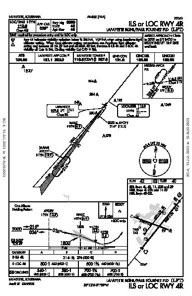 Lafayette Rgnl/Paul Fournet Fld Lafayette, LA (KLFT): ILS OR LOC RWY 04R (IAP)