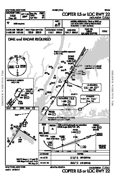 LaGuardia New York, NY (KLGA): COPTER ILS OR LOC RWY 22 (IAP)