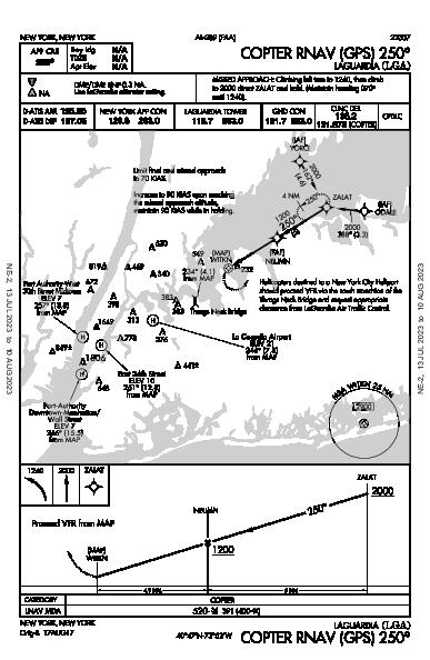 LaGuardia New York, NY (KLGA): COPTER RNAV (GPS) 250 (IAP)