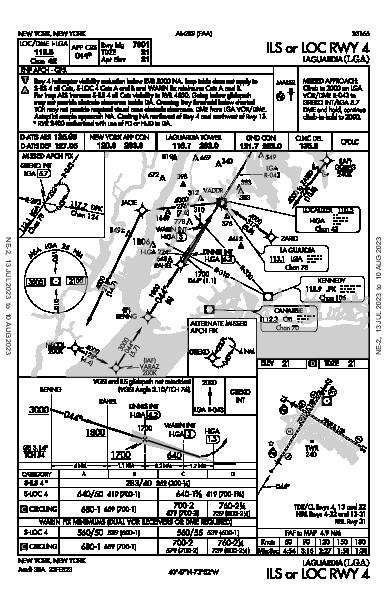 LaGuardia New York, NY (KLGA): ILS OR LOC RWY 04 (IAP)