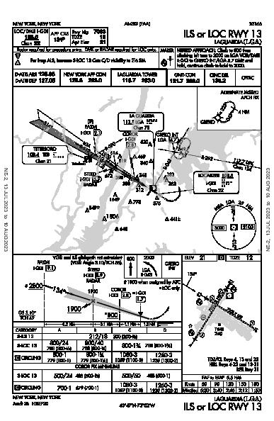 LaGuardia New York, NY (KLGA): ILS OR LOC RWY 13 (IAP)
