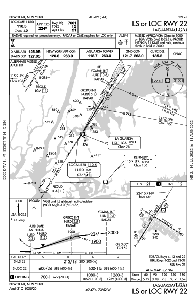 LaGuardia New York, NY (KLGA): ILS OR LOC RWY 22 (IAP)