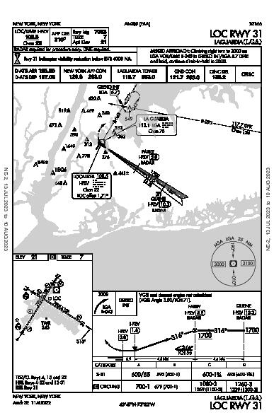 LaGuardia New York, NY (KLGA): LOC RWY 31 (IAP)