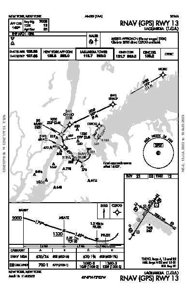 LaGuardia New York, NY (KLGA): RNAV (GPS) RWY 13 (IAP)