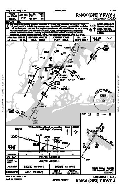 LaGuardia New York, NY (KLGA): RNAV (GPS) Y RWY 04 (IAP)