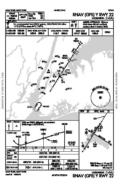 LaGuardia New York, NY (KLGA): RNAV (GPS) Y RWY 22 (IAP)