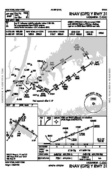 LaGuardia New York, NY (KLGA): RNAV (GPS) Y RWY 31 (IAP)