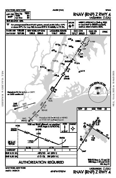 LaGuardia New York, NY (KLGA): RNAV (RNP) Z RWY 04 (IAP)