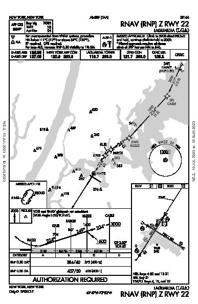 LaGuardia New York, NY (KLGA): RNAV (RNP) Z RWY 22 (IAP)
