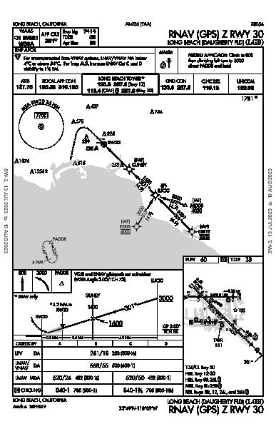 Daugherty Field Long Beach, CA (KLGB): RNAV (GPS) Z RWY 30 (IAP)