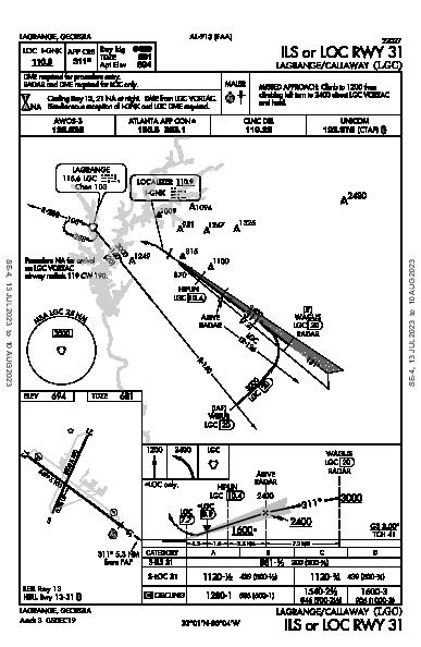 Lagrange-Callaway Lagrange, GA (KLGC): ILS OR LOC RWY 31 (IAP)