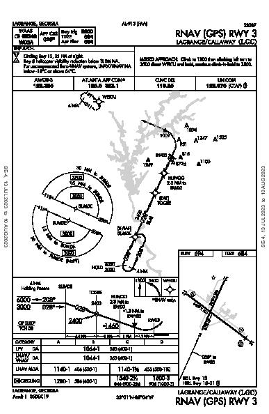 Lagrange-Callaway Lagrange, GA (KLGC): RNAV (GPS) RWY 03 (IAP)