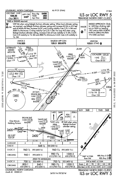 Triangle North Executive Louisburg, NC (KLHZ): ILS OR LOC RWY 05 (IAP)