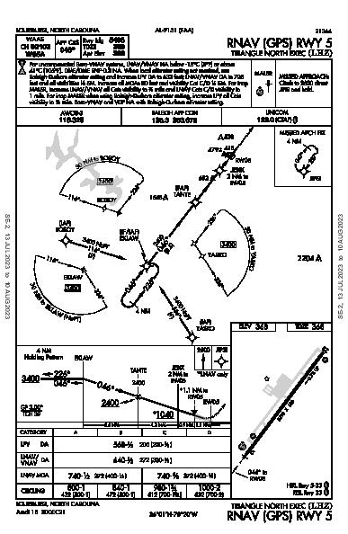 Triangle North Executive Louisburg, NC (KLHZ): RNAV (GPS) RWY 05 (IAP)