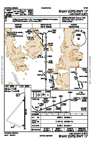Lake County Lakeview, OR (KLKV): RNAV (GPS) RWY 17 (IAP)