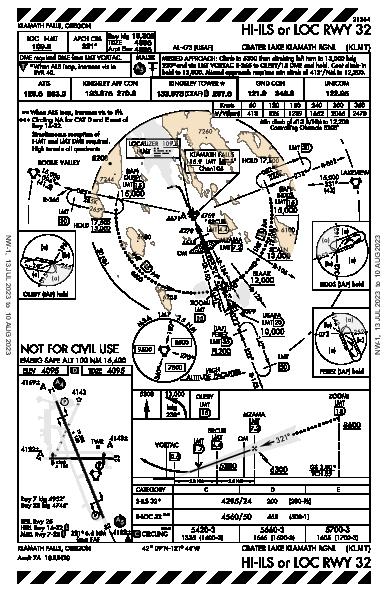 Crater Lake-Klamath Rgnl Klamath Falls, OR (KLMT): HI-ILS OR LOC RWY 32 (IAP)