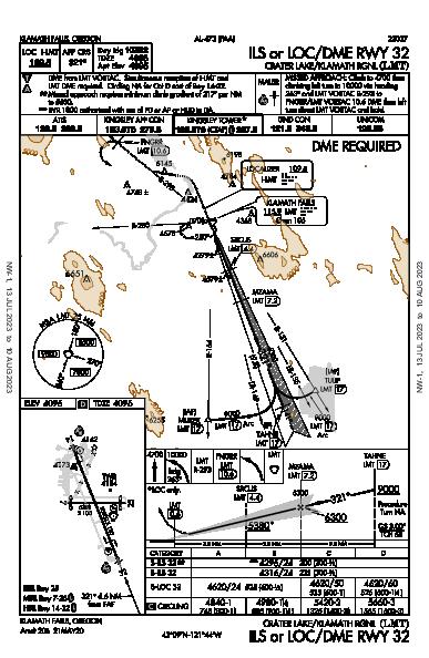Crater Lake-Klamath Rgnl Klamath Falls, OR (KLMT): ILS OR LOC/DME RWY 32 (IAP)