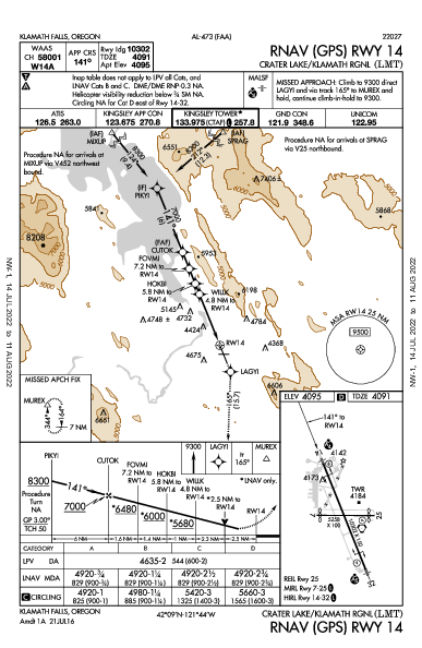Crater Lake-Klamath Rgnl Klamath Falls, OR (KLMT): RNAV (GPS) RWY 14 (IAP)