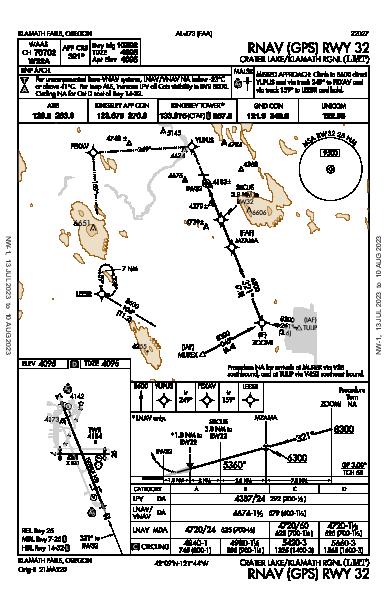 Crater Lake-Klamath Rgnl Klamath Falls, OR (KLMT): RNAV (GPS) RWY 32 (IAP)