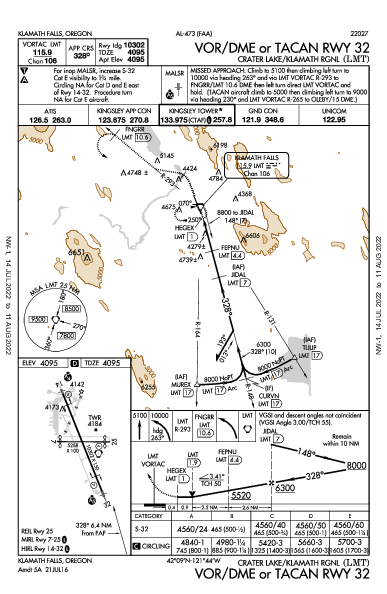 Crater Lake-Klamath Rgnl Klamath Falls, OR (KLMT): VOR/DME OR TACAN RWY 32 (IAP)
