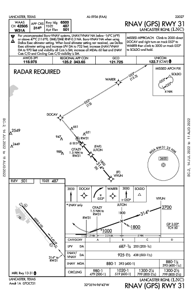 Lancaster Rgnl Lancaster, TX (KLNC): RNAV (GPS) RWY 31 (IAP)