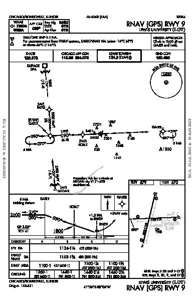 Lewis University Chicago/Romeoville, IL (KLOT): RNAV (GPS) RWY 09 (IAP)
