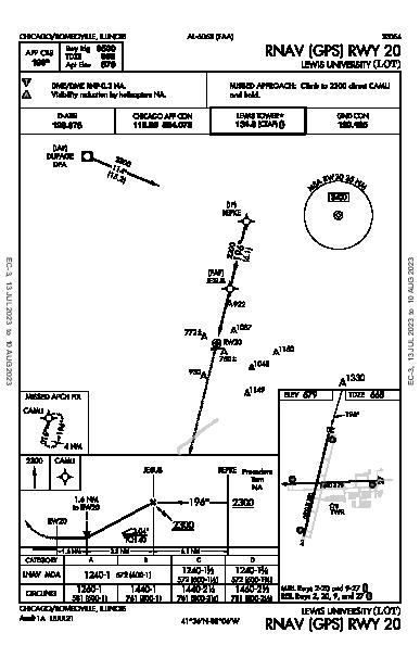Lewis University Chicago/Romeoville, IL (KLOT): RNAV (GPS) RWY 20 (IAP)