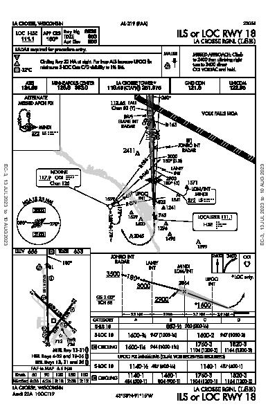 La Crosse Rgnl La Crosse, WI (KLSE): ILS OR LOC RWY 18 (IAP)