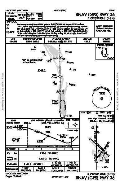 La Crosse Rgnl La Crosse, WI (KLSE): RNAV (GPS) RWY 36 (IAP)